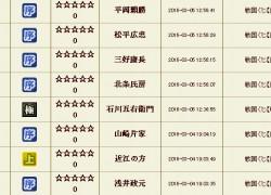 20160305_くじ